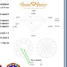 Diamond Clarity Chart Si1 Diamond Clarity Scale Chart The Ultimate Guide