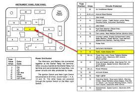 1999 ford f 150 fuel gauge wiring diagram wiring diagram library 1999 ford f 150 fuel gauge wiring diagram
