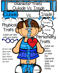 Character Traits Anchor Chart School House Rap Crazy About Character Traits