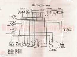 outstanding buyang atv wiring diagram ensign schematic diagram Roketa 90Cc ATV Wiring Diagram famous buyang 110 atv wiring diagram gallery schematic diagram