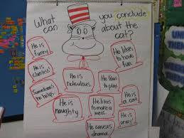 Dr Seuss Lessons Tes Teach