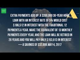 Pay House Off Early Calculator Pay Off Mortgage Early Calculator 100 Percent Mortgage Org