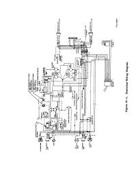 wiring diagram for 2007 peterbilt wiring discover your wiring wiring diagrams for sterling trucks