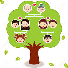 famiy tree icons family tree a diagram on a genealogical tree isolated