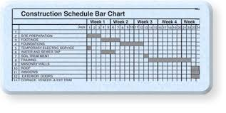 Home Building Bar Chart Schedule Example Building A House