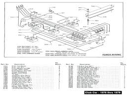 2001 club car wiring diagram club car wiring diagram club car wiring 2001 club car wiring diagram club car wiring diagram wiring diagram for club car 2001 2001 club car wiring