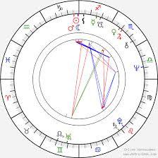 Birth Chart of Aviva Kempner, Astrology Horoscope