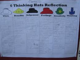 Critical thinking strategies list        Original