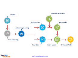 Free Machine Learning Diagram Free Powerpoint Templates