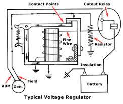 how classic car voltage regulators work voltage regulator diagram