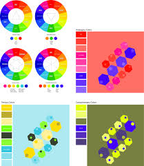 Color Groups For Design 12 Step Color Wheel Detailing The Different Color Groups