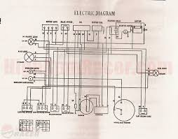 wiring diagram chinese atv wiring diagrams roketa 110cc diagram 110cc electric start wiring diagram at Loncin 110 Wiring Diagram Ignition Color