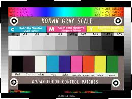 Color Calibration Chart Calibrate Your Monitor