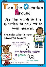 Turn The Question Around Poster Anchor Chart Aus Uk