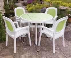 comfortable porch furniture. Brilliant Pvc Patio Furniture Comfortable And Stylish Outdoor Backyard Remodel Inspiration Porch U
