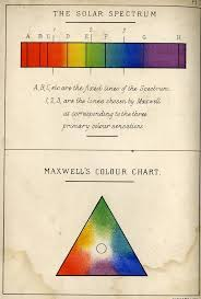 1885 Fields Chromatography A Treatise On Colours And