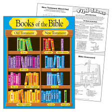 Learning Chart Books Of The Bible Learning Chart