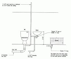 bathroom light fixture installation instructions interior 41 exciting mirrored bathroom vanity cabinet bathroom