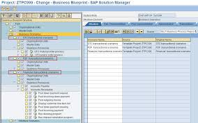 business process template sap solution manager solman template projects dataxstream