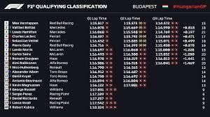 Grand Prix de France F1 (@GPFranceF1)   Twitter
