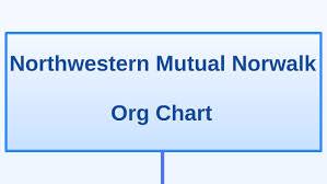 Northwestern Mutual Norwalk By Kenneth Litt On Prezi