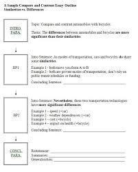 compare and contrast step up to writing outline google search examples of essay outlines format
