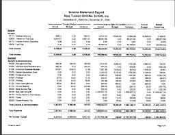 condo association budget template condo budget template dalep midnightpig co
