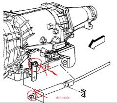 gmc yukon parts diagram wiring diagram for you • i trying to remove the transmission linkage it is almost 2012 gmc yukon parts diagram 2007