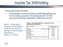 Determining Payroll Deductions Ppt Download