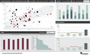 Dashboard & Reporting Samples - Dundas Bi - Dundas Data Visualization