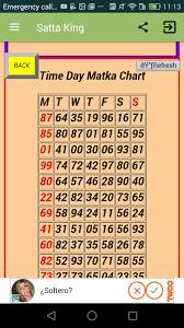 Satta Free Charts Flow Charts