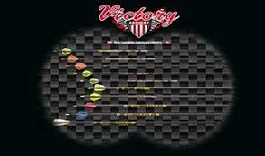 Victory Archery The Carbon Arrow Experts