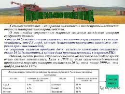 Презентация на тему География сельского хозяйства мира  3 Сельское хозяйство