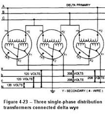 topic three phase transformer wiring Single Phase Transformer Connection Diagrams figure 4 23 shows the proper connections for three single phase distribution transformers connected to a three phase three wire ungrounded neutral delta single phase transformer wiring diagrams