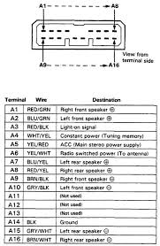 honda car radio stereo audio wiring diagram autoradio connector 1997 honda civic wiring harness diagram at 97 Civic Wiring Diagram