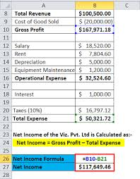 Salary Expenses Calculator Net Income Formula Calculator With Excel Template