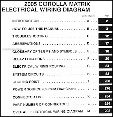 toyota matrix wiring wiring diagrams best 2005 toyota corolla matrix wiring diagram manual original toyota previa toyota matrix wiring