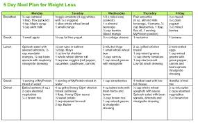 I Want Diet Chart For Weight Loss Anyone Can Lose The Weight They Want To Lose Lose Weight