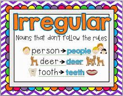 Singular And Plural Nouns Chart List Of 100 Irregular Plural Nouns In English