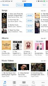 Itunes Live Download Chart
