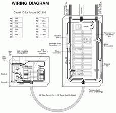 generac wiring diagram generac image wiring diagram wiring diagram for a generac transfer switch the wiring diagram on generac wiring diagram