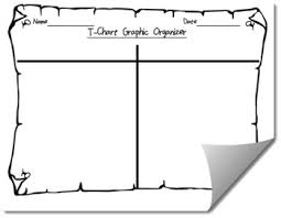 Differentiated T Chart Graphic Organizer Template