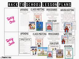 Community Lesson Plans Service For Kindergarten Lessons Heroes Plan