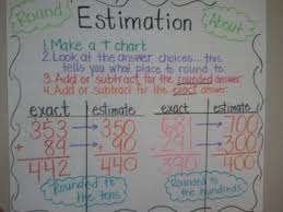 Rounding Anchor Chart 4th Grade Estimation Anchor Chart Like How This Organizes What We