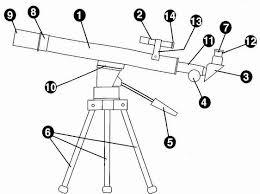 simmons telescope 6450. simmons telescope 6450 u