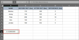 how to calculate p value in excel