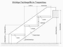 A + 2h = 590 x 650 mm a + 2h = 23.2 x 25.6 a: Treppe Berechnen Treppenmasse Mit Treppenformel Berechen Excel