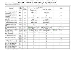 subaru wrx horn wiring diagram on subaru images free download Subaru Wrx Wiring Diagram subaru wrx horn wiring diagram 1 subaru wrx stereo upgrade subaru impreza wiring diagram 2002 subaru wrx ecu wiring diagram
