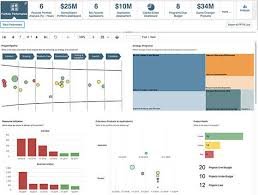 It Project Portfolio Management Software Ppm Tools Planview