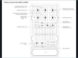 2004 ford f150 fuse box diagram block diagrams panel concept 2004 f150 fuse box under hood full size of 2004 ford f150 lariat fuse box diagram where is the on a wiring